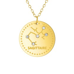 Astrology necklace...